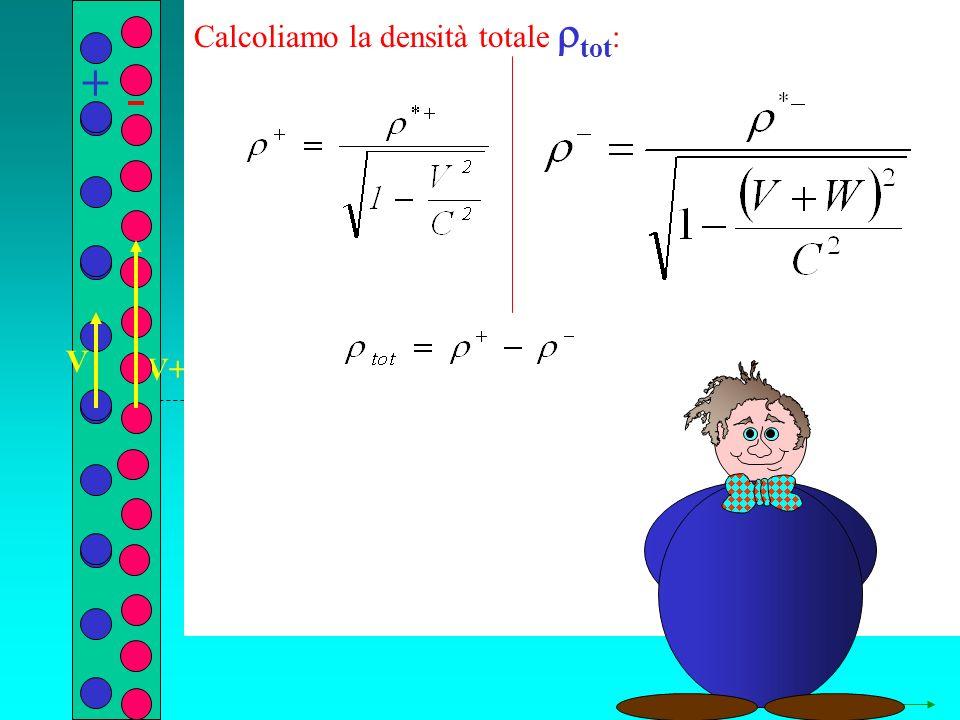 q r Calcoliamo la densità totale tot : + V