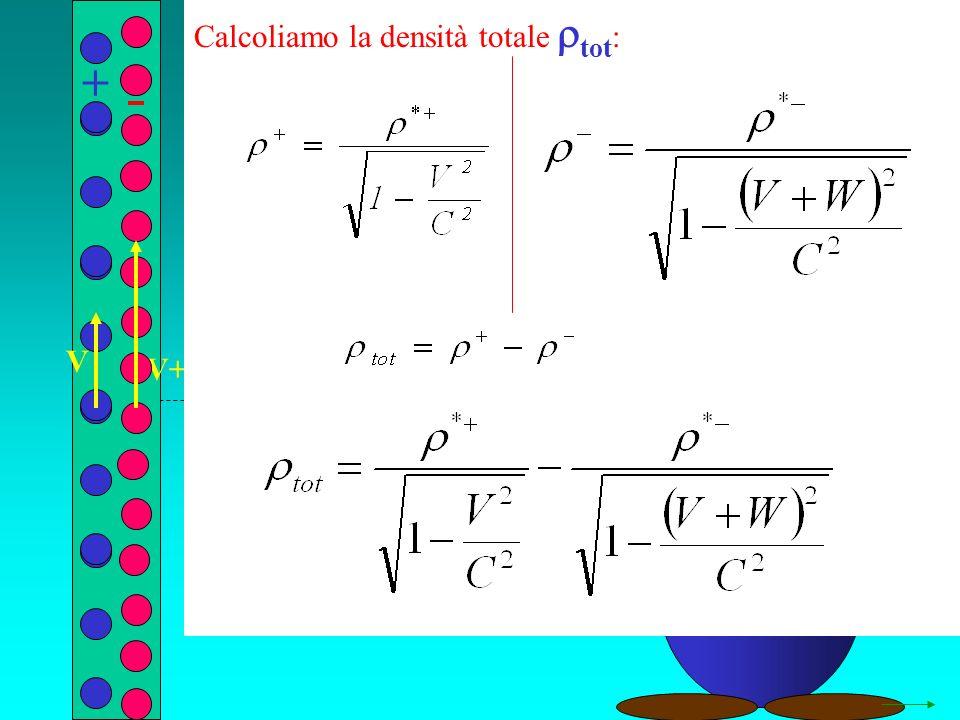 q r V+W Calcoliamo la densità totale tot : + V