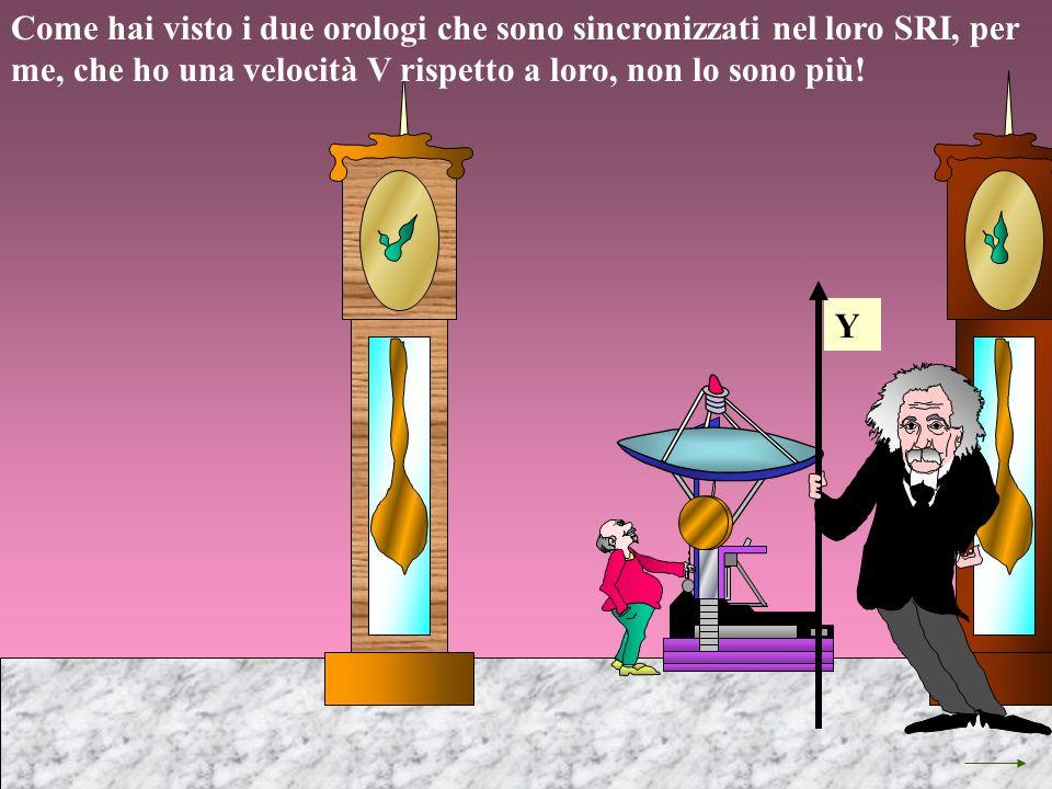Come hai visto i due orologi che sono sincronizzati nel loro SRI, per me, che ho una velocità V rispetto a loro, non lo sono più! Y