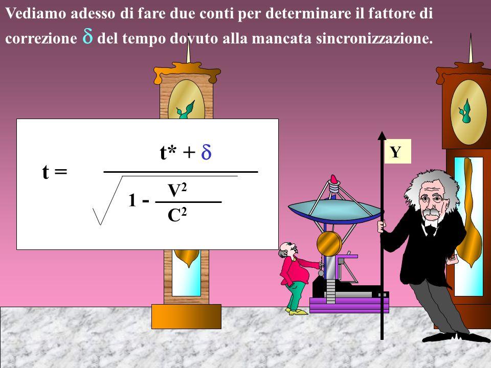 Vediamo adesso di fare due conti per determinare il fattore di correzione del tempo dovuto alla mancata sincronizzazione. Y t = V2V2 C2C2 1 - t* +