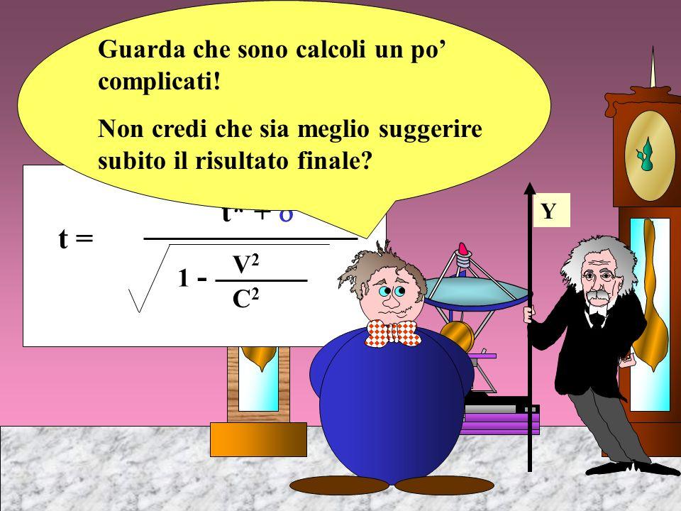 Y t = V2V2 C2C2 1 - t* + Guarda che sono calcoli un po complicati! Non credi che sia meglio suggerire subito il risultato finale?