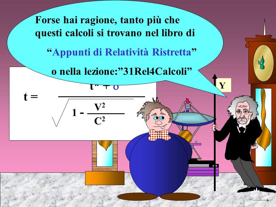 Y t = V2V2 C2C2 1 - t* + Forse hai ragione, tanto più che questi calcoli si trovano nel libro di Appunti di Relatività Ristretta o nella lezione:31Rel