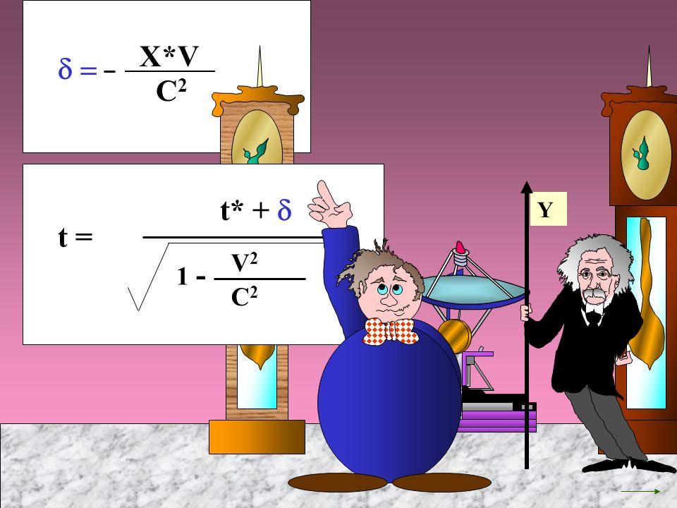 Y t = V2V2 C2C2 1 - t* + X*V C2C2