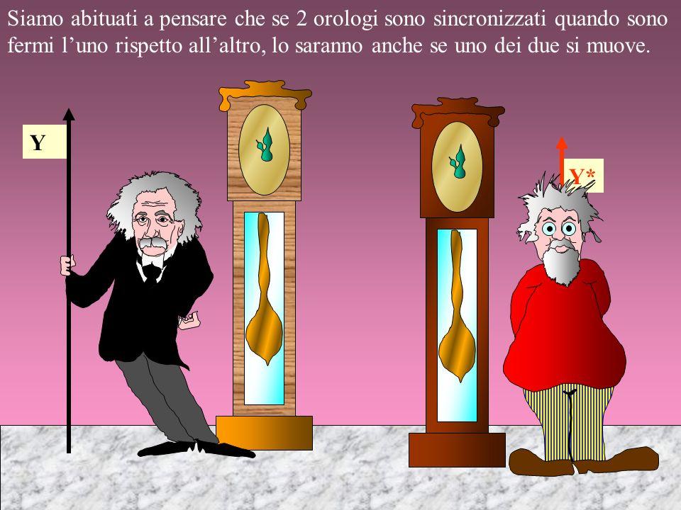 Y Siamo abituati a pensare che se 2 orologi sono sincronizzati quando sono fermi luno rispetto allaltro, lo saranno anche se uno dei due si muove.