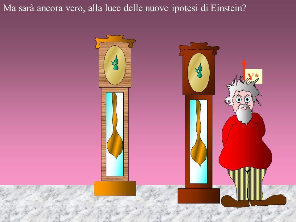 Y Y* Ma sarà ancora vero, alla luce delle nuove ipotesi di Einstein?