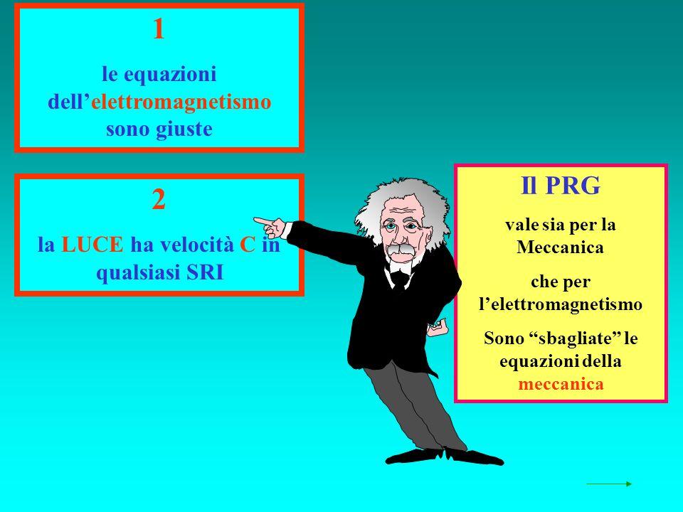 Il PRG vale sia per la Meccanica che per lelettromagnetismo Sono sbagliate le equazioni della meccanica 1 le equazioni dellelettromagnetismo sono giuste 2 la LUCE ha velocità C in qualsiasi SRI