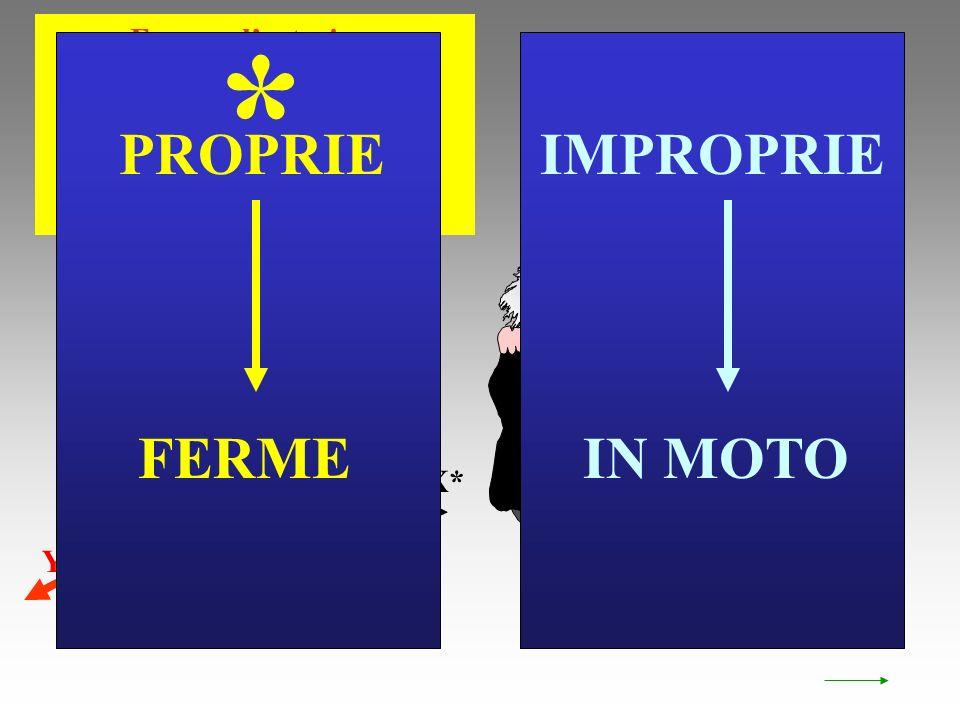 E senza lasterisco quelle IMPROPRIE, cioè quelle misurate nel SRI rispetto al quale si MUOVONO X* Y* SRI* Y X ZZ* PROPRIE FERME IMPROPRIE IN MOTO *