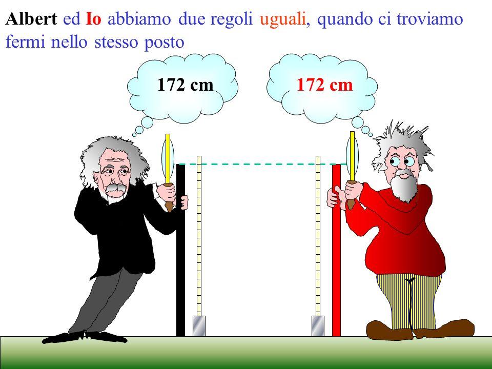 Albert ed Io abbiamo due regoli uguali, quando ci troviamo fermi nello stesso posto 172 cm