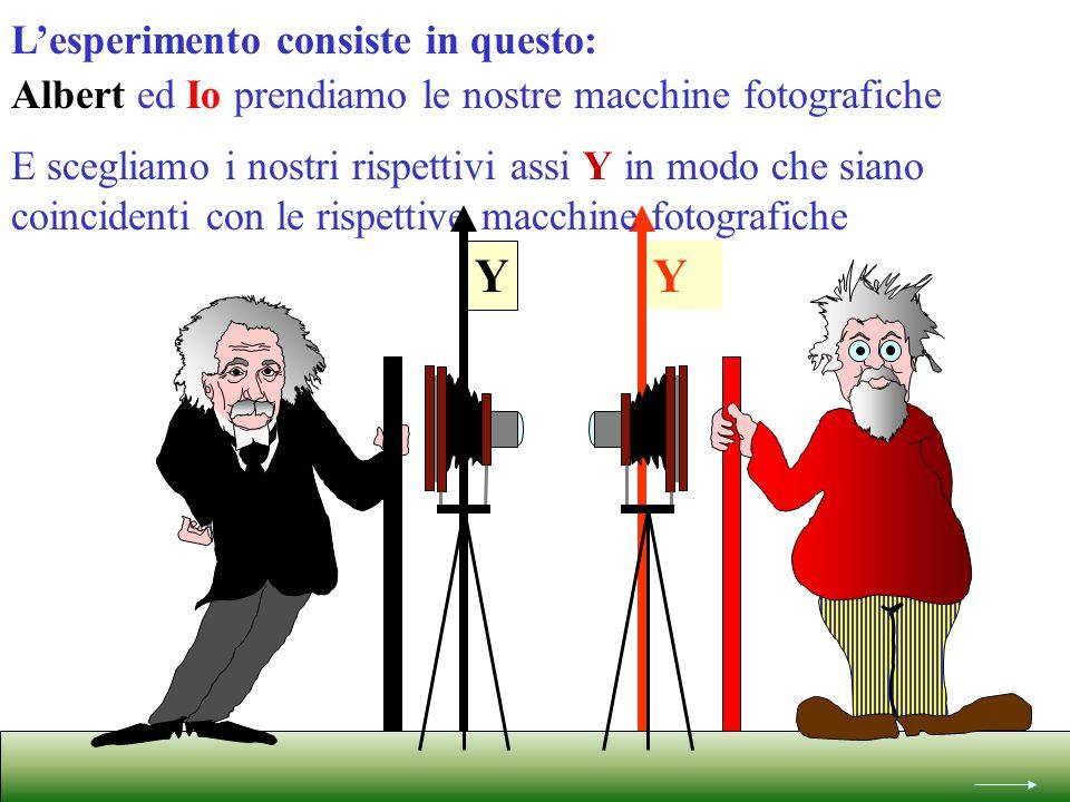 Y Lesperimento consiste in questo: Albert ed Io prendiamo le nostre macchine fotografiche E scegliamo i nostri rispettivi assi Y in modo che siano coincidenti con le rispettive macchine fotografiche Y