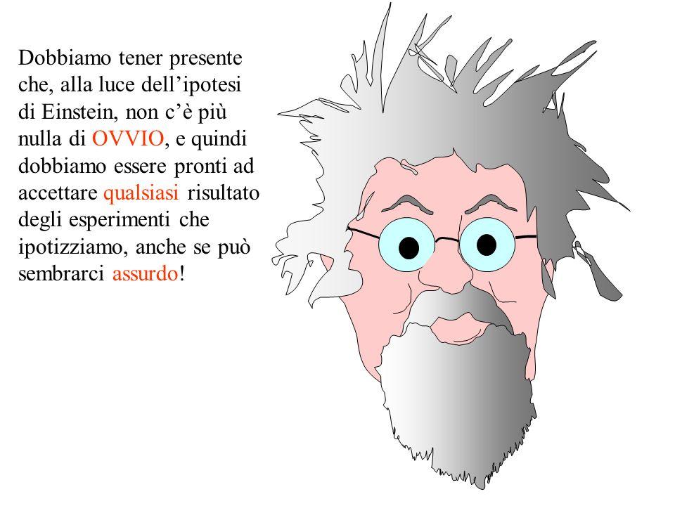 Dobbiamo tener presente che, alla luce dellipotesi di Einstein, non cè più nulla di OVVIO, e quindi dobbiamo essere pronti ad accettare qualsiasi risultato degli esperimenti che ipotizziamo, anche se può sembrarci assurdo!