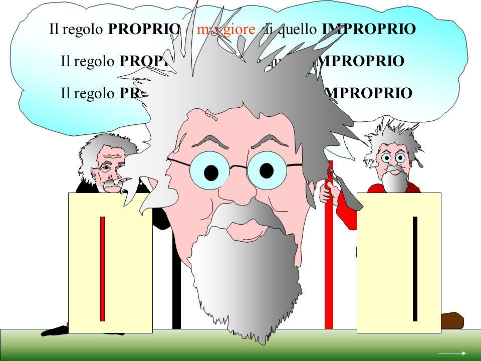 Il regolo PROPRIO è maggiore di quello IMPROPRIO Il regolo PROPRIO è uguale a quello IMPROPRIO Il regolo PROPRIO è minore di quello IMPROPRIO