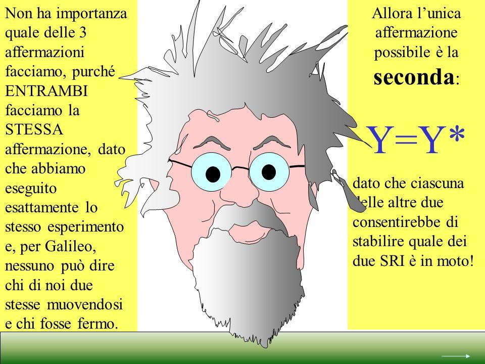 Non ha importanza quale delle 3 affermazioni facciamo, purché ENTRAMBI facciamo la STESSA affermazione, dato che abbiamo eseguito esattamente lo stesso esperimento e, per Galileo, nessuno può dire chi di noi due stesse muovendosi e chi fosse fermo.