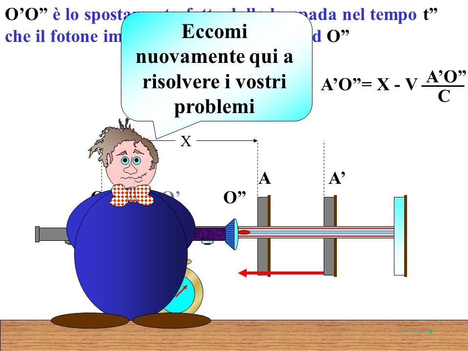 OO è lo spostamento fatto dalla lampada nel tempo t che il fotone impiega per andare da A ad O O A O A X O AO= X - V AO C Eccomi nuovamente qui a risolvere i vostri problemi