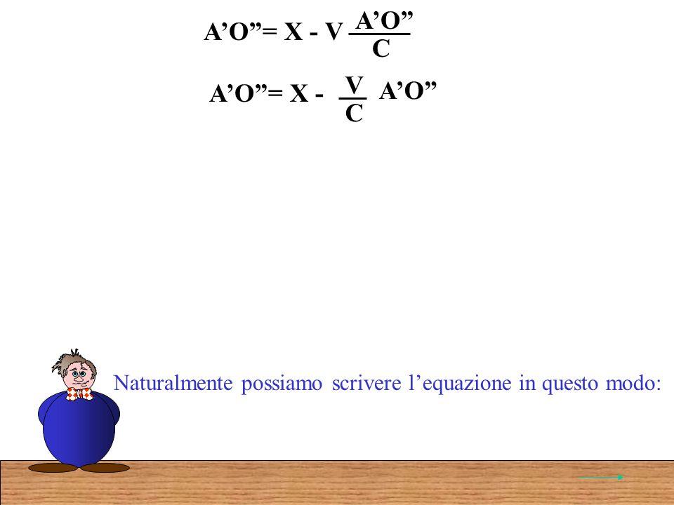 AO= X - V AO C Naturalmente possiamo scrivere lequazione in questo modo: AO= X - AO C V