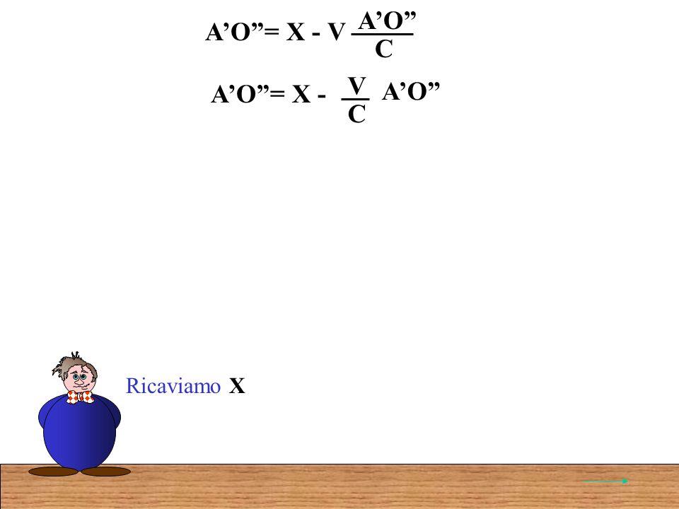 AO= X - V AO C Ricaviamo X AO= X - AO C V