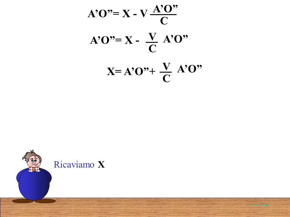 AO= X - V AO C AO= X - AO C V X= AO+ AO C V Ricaviamo X