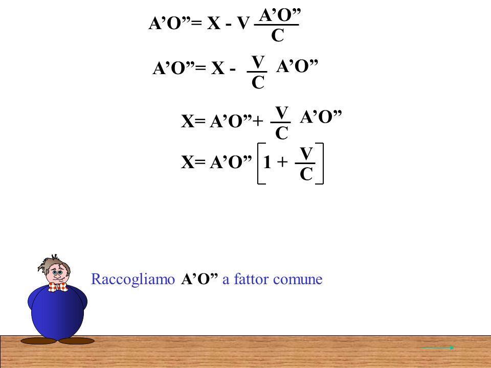 AO= X - V AO C Raccogliamo AO a fattor comune AO= X - AO C V X= AO+ AO C V X= AO C V 1 +
