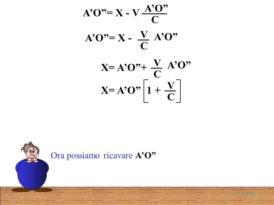 AO= X - V AO C Ora possiamo ricavare AO AO= X - AO C V X= AO+ AO C V X= AO C V 1 +