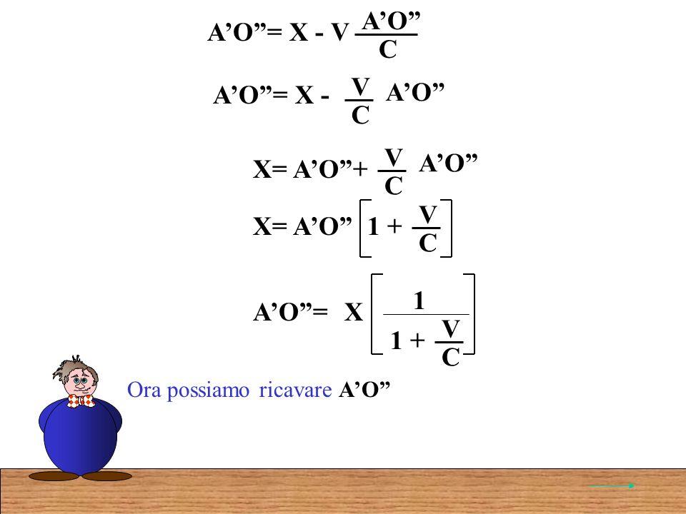 AO= X - V AO C Ora possiamo ricavare AO AO= X - AO C V X= AO+ AO C V X= AO C V 1 + AO=X C V 1 + 1