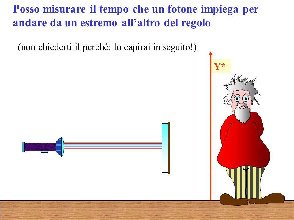 Posso misurare il tempo che un fotone impiega per andare da un estremo allaltro del regolo Y* (non chiederti il perché: lo capirai in seguito!) Pausa per aspettare il lancio