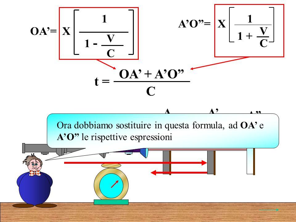 AO=X C V 1 + 1 OA=X 1 V C 1 - O A O A O A t = OA + AO C Ora dobbiamo sostituire in questa formula, ad OA e AO le rispettive espressioni