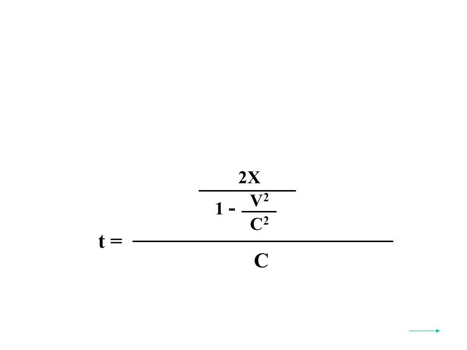 t = C 2X V2V2 C2C2 1 -