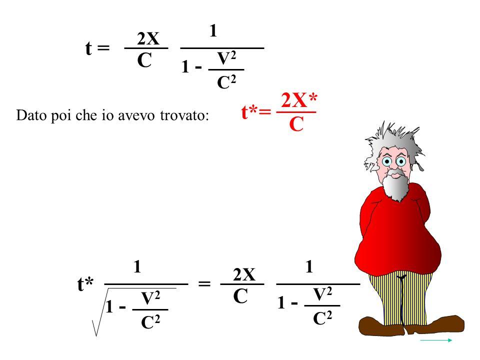 t = V2V2 C2C2 1 - C 2X 1 Dato poi che io avevo trovato: = V2V2 C2C2 1 - C 2X 1 t* V2V2 C2C2 1 - 1 t*= 2X* C