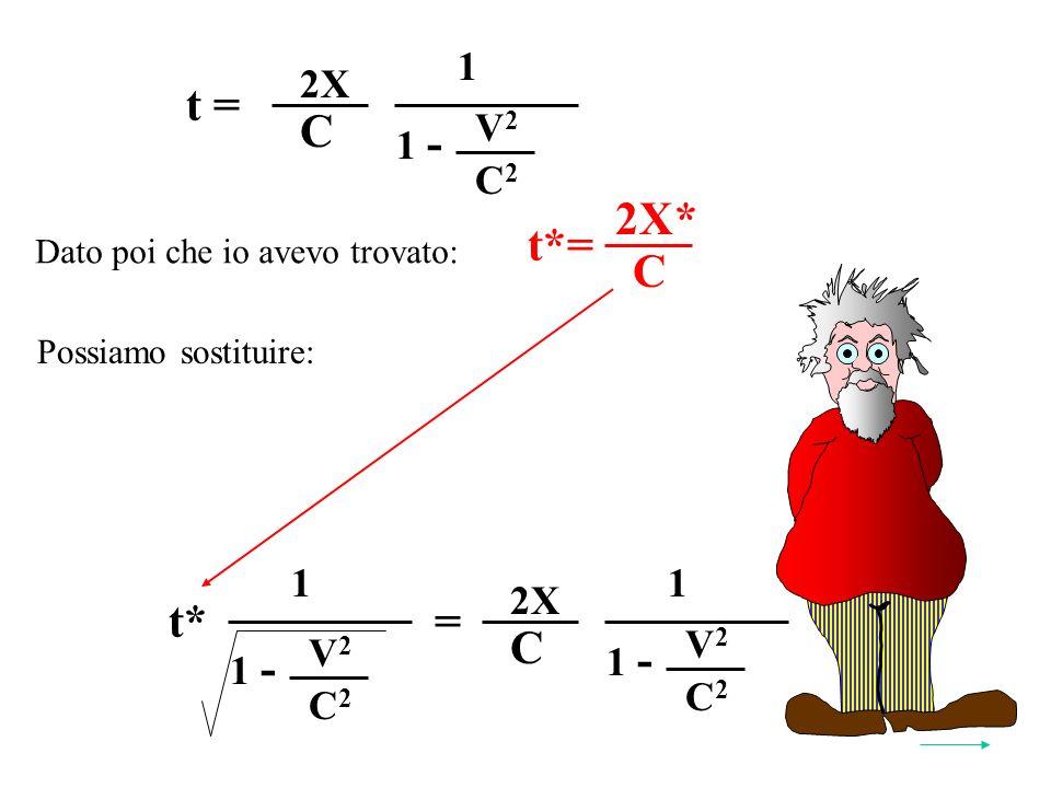 t = V2V2 C2C2 1 - C 2X 1 Dato poi che io avevo trovato: = V2V2 C2C2 1 - C 2X 1 t* V2V2 C2C2 1 - 1 t*= 2X* C Possiamo sostituire: