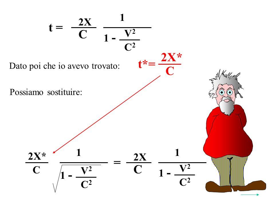 t = V2V2 C2C2 1 - C 2X 1 Dato poi che io avevo trovato: = V2V2 C2C2 1 - C 2X 1 V2V2 C2C2 1 - 1 t*= 2X* C Possiamo sostituire: 2X* C