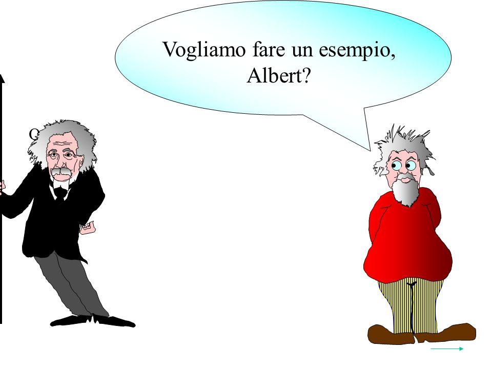 Quindi: Y Vogliamo fare un esempio, Albert