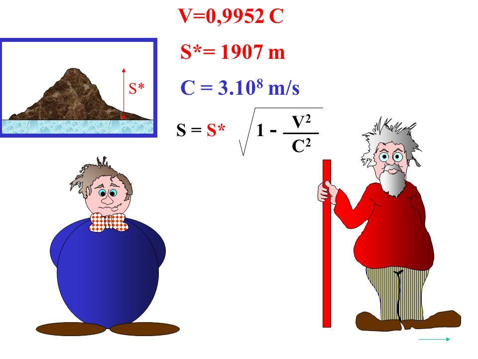 V=0,9952 C S* S*= 1907 m S = S* V2V2 C2C2 1 - C = 3.10 8 m/s