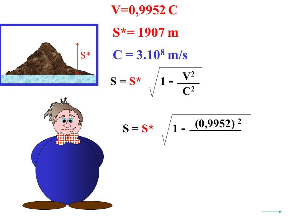 V=0,9952 C S* S*= 1907 m S = S* V2V2 C2C2 1 - C = 3.10 8 m/s (0,9952) 2 S = S* 1 -
