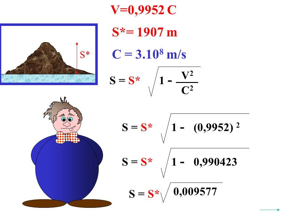 V=0,9952 C S* S*= 1907 m S = S* V2V2 C2C2 1 - C = 3.10 8 m/s (0,9952) 2 S = S* 1 - 0,990423S = S* 1 - 0,009577 S = S*
