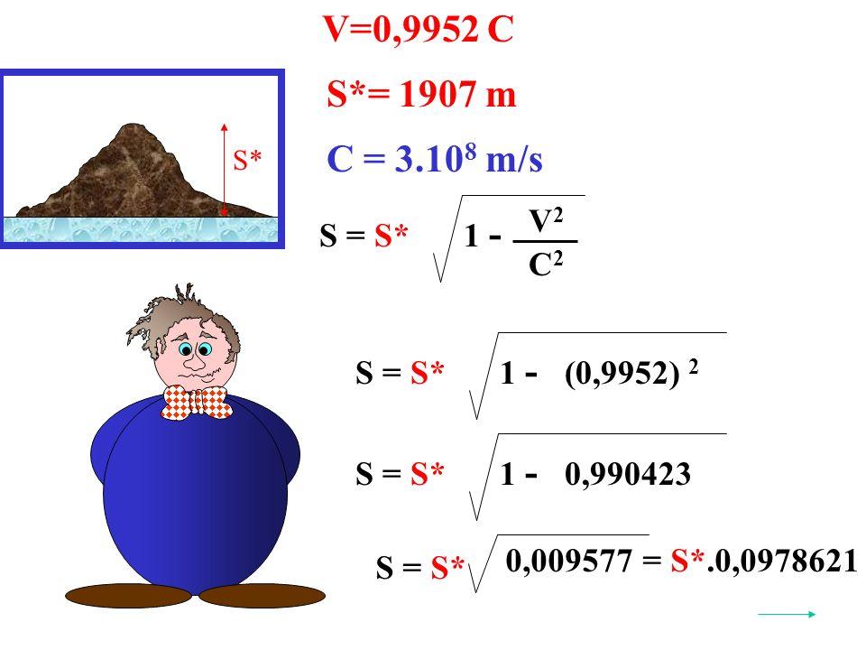 V=0,9952 C S* S*= 1907 m S = S* V2V2 C2C2 1 - C = 3.10 8 m/s (0,9952) 2 S = S* 1 - 0,990423S = S* 1 - 0,009577 S = S* = S*.0,0978621