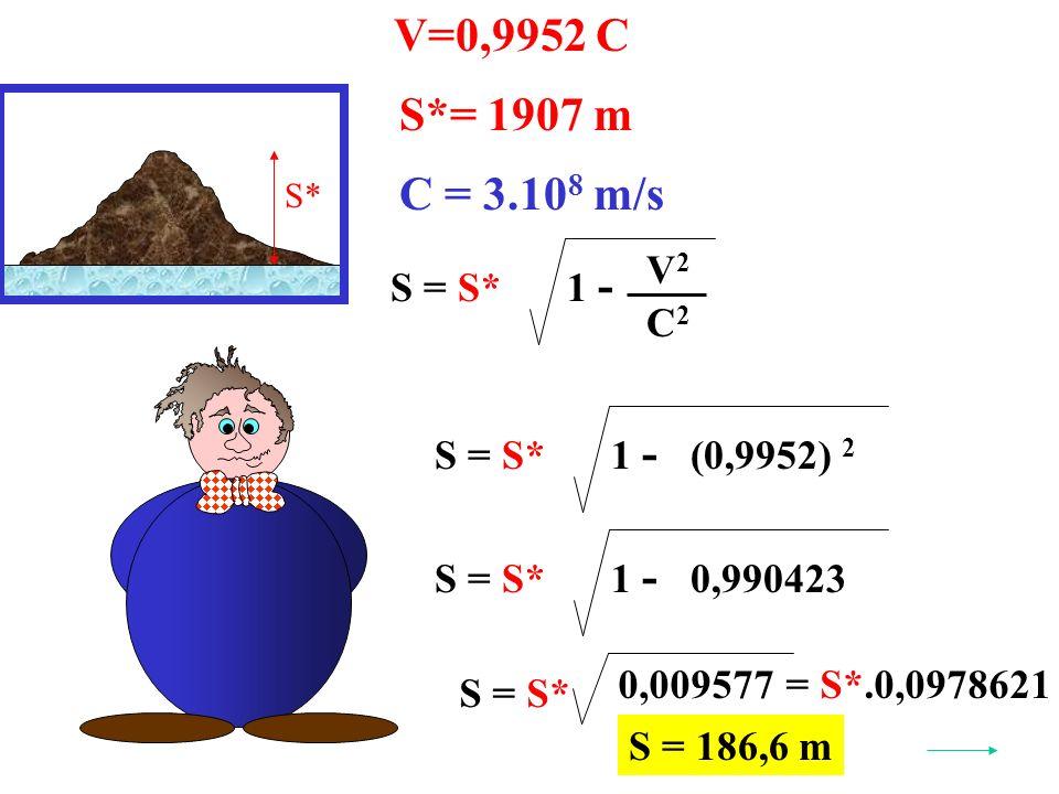 V=0,9952 C S* S*= 1907 m S = S* V2V2 C2C2 1 - C = 3.10 8 m/s (0,9952) 2 S = S* 1 - 0,990423S = S* 1 - S = 186,6 m 0,009577 S = S* = S*.0,0978621