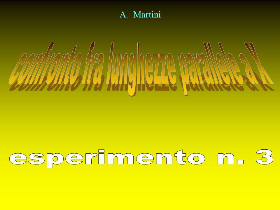 A. Martini
