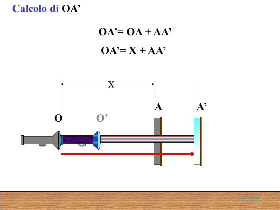 Calcolo di OA O A O A OA= OA + AA X OA= X + AA