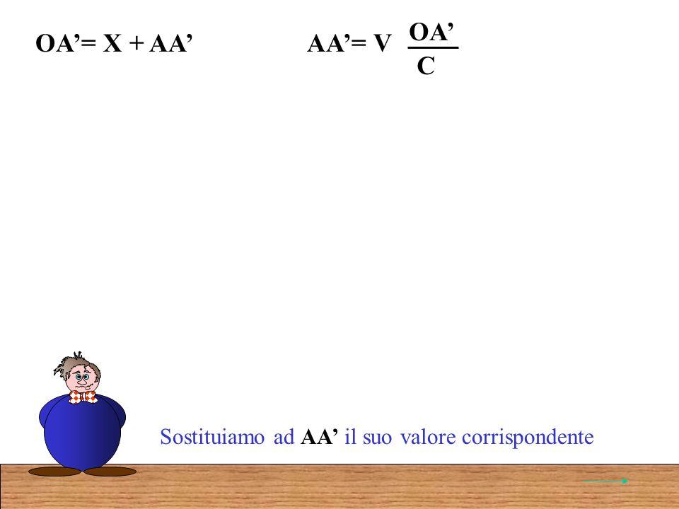 AA= VOA C OA= X + AA Sostituiamo ad AA il suo valore corrispondente