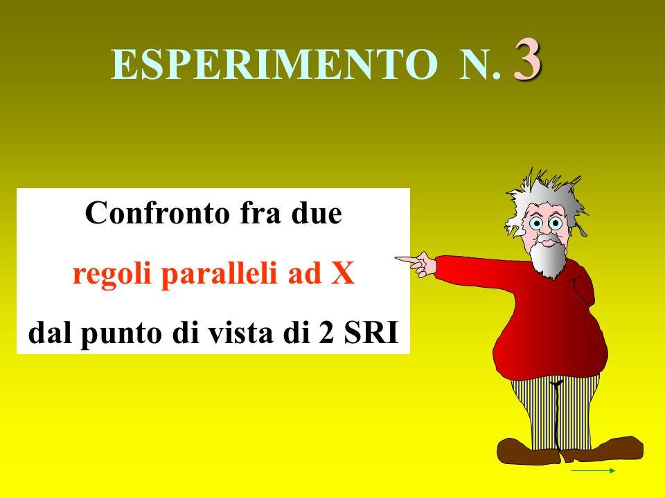 Confronto fra due regoli paralleli ad X dal punto di vista di 2 SRI 3 ESPERIMENTO N. 3