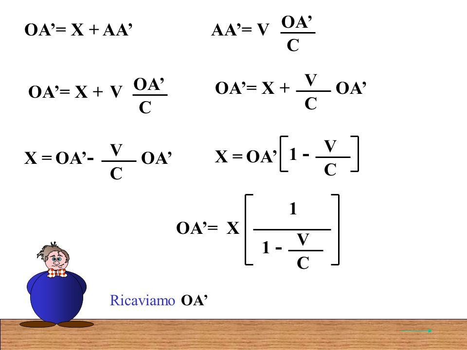 AA= VOA C OA= X + AA Ricaviamo OA OA= X + V OA C OA= X + V OA C OA - X = V OA C X = V C 1 - OA OA=X 1 V C 1 -
