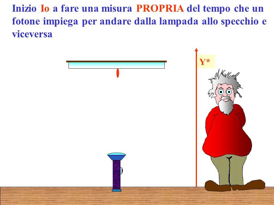 Inizio Io a fare una misura PROPRIA del tempo che un fotone impiega per andare dalla lampada allo specchio e viceversa Y*