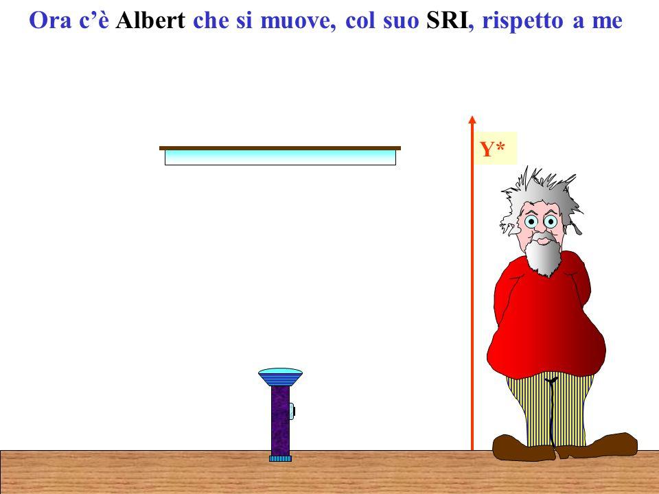 Y Ora cè Albert che si muove, col suo SRI, rispetto a me Y*
