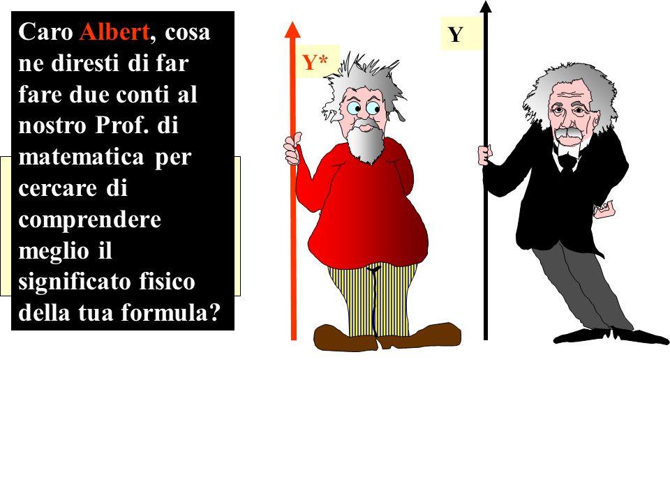 Y C t = ( ) Y2Y2 Vt 2 + 2 2 Y* Caro Albert, cosa ne diresti di far fare due conti al nostro Prof.