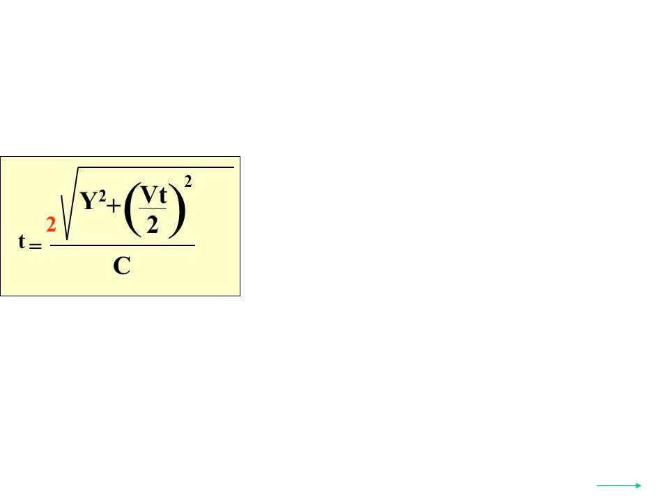 C t = ( ) Y2Y2 Vt 2 + 2 2