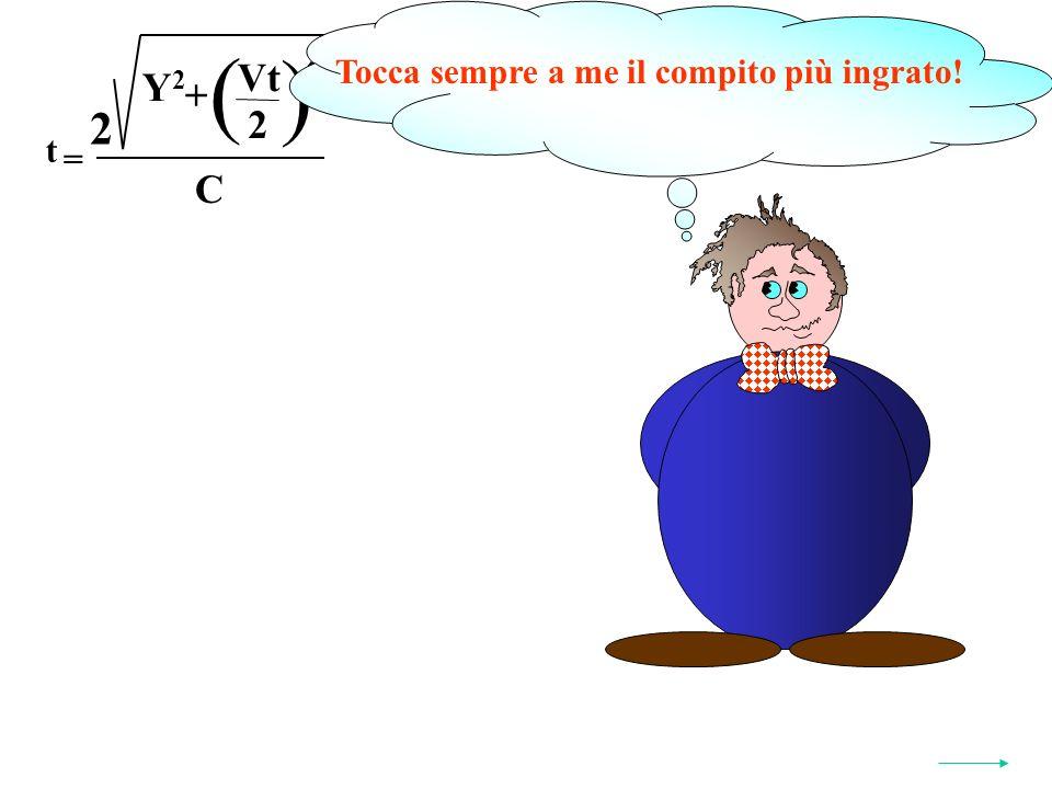 C t = ( ) Y2Y2 Vt 2 + 2 2 Tocca sempre a me il compito più ingrato!