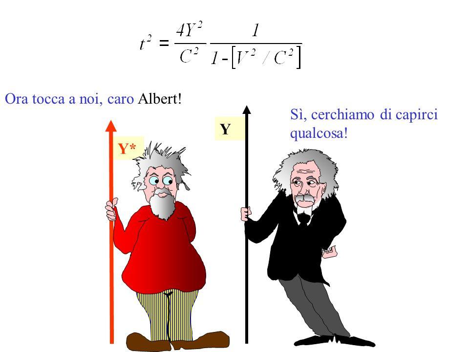 Y Y* Ora tocca a noi, caro Albert! Sì, cerchiamo di capirci qualcosa!