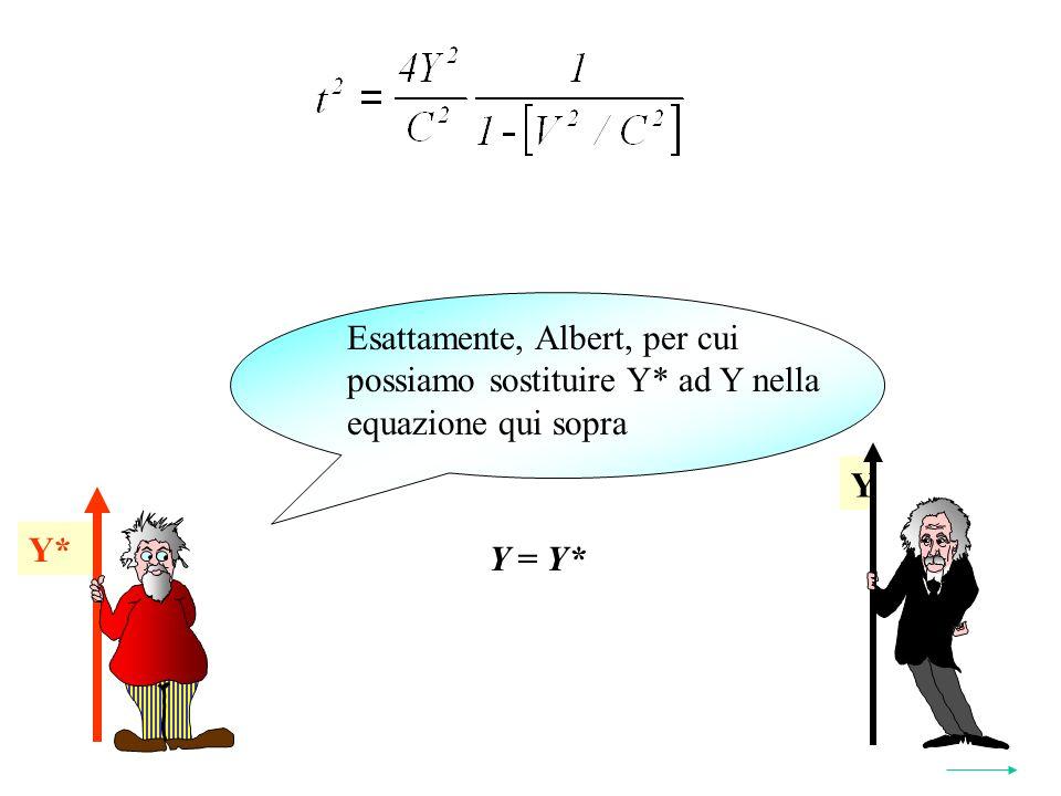 Y Esattamente, Albert, per cui possiamo sostituire Y* ad Y nella equazione qui sopra Y*