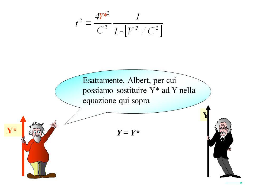 Y Esattamente, Albert, per cui possiamo sostituire Y* ad Y nella equazione qui sopra Y = Y* Y*