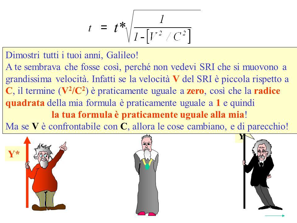 Y Y* Dimostri tutti i tuoi anni, Galileo.