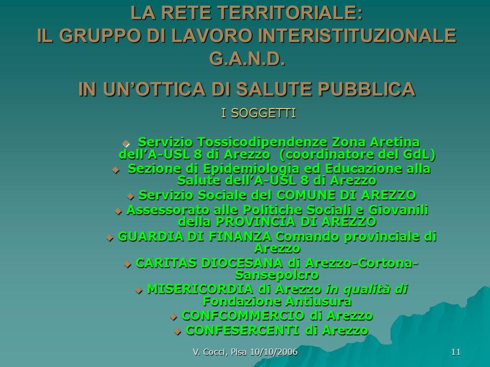 V. Cocci, Pisa 10/10/2006 11 LA RETE TERRITORIALE: IL GRUPPO DI LAVORO INTERISTITUZIONALE G.A.N.D. IN UNOTTICA DI SALUTE PUBBLICA I SOGGETTI Servizio